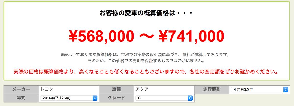 トヨタ・アクアの買取価格