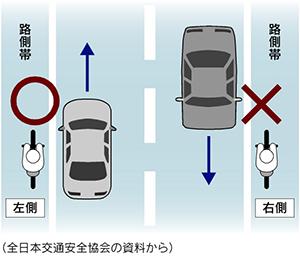 自転車の 自転車法律改正 2013 : 自転車は左側の路側帯を通行 ...